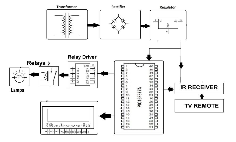 medium resolution of ddc panel wiring diagram wiring diagram forward ddc panel wiring diagram