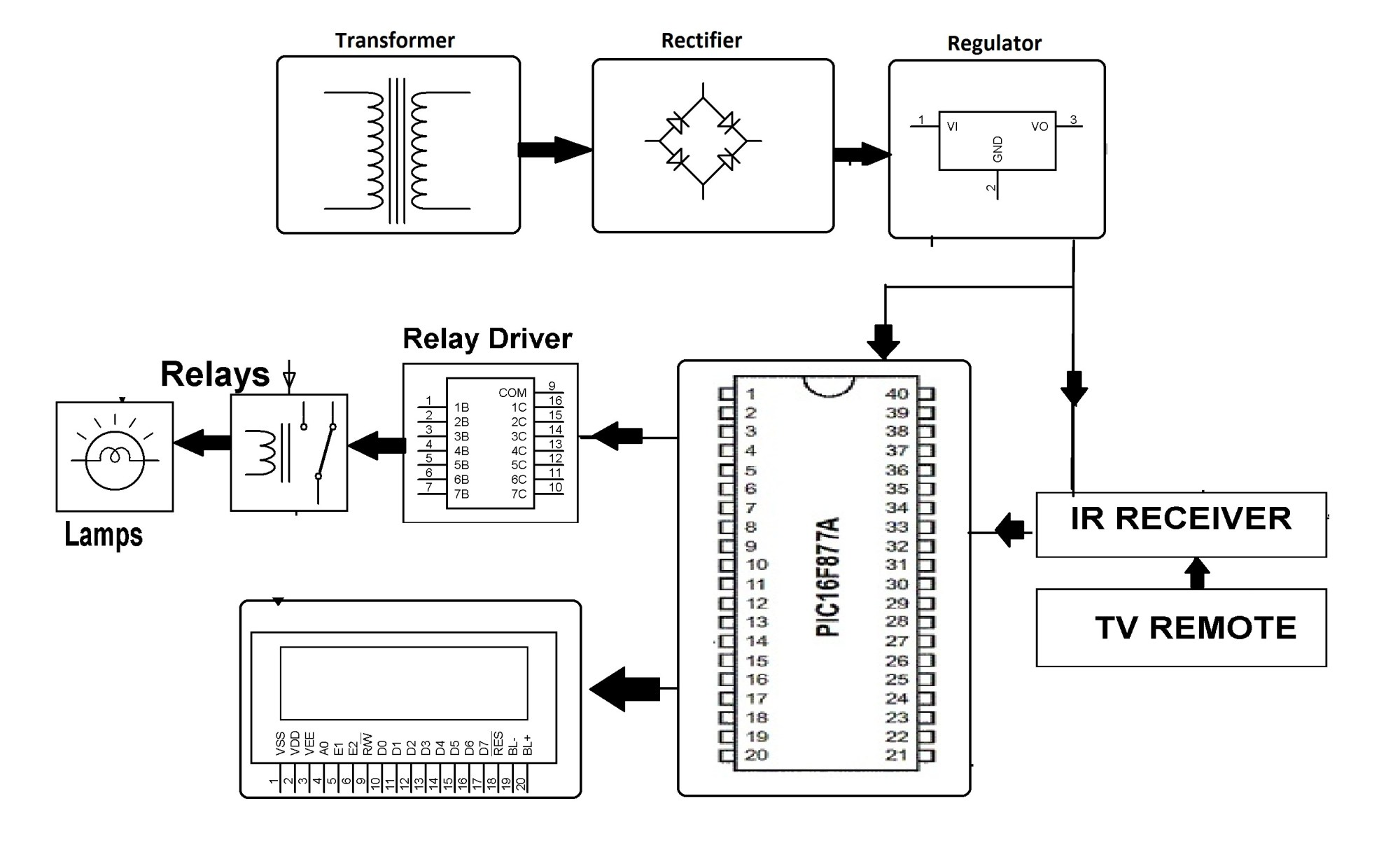 hight resolution of ddc panel wiring diagram wiring diagram forward ddc panel wiring diagram
