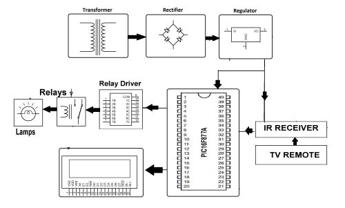 small resolution of ddc panel wiring diagram wiring diagram forward ddc panel wiring diagram