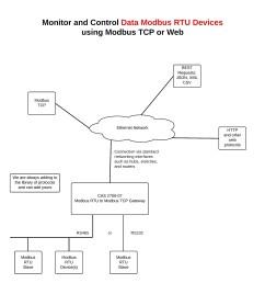 home network wiring diagram [ 2400 x 2334 Pixel ]