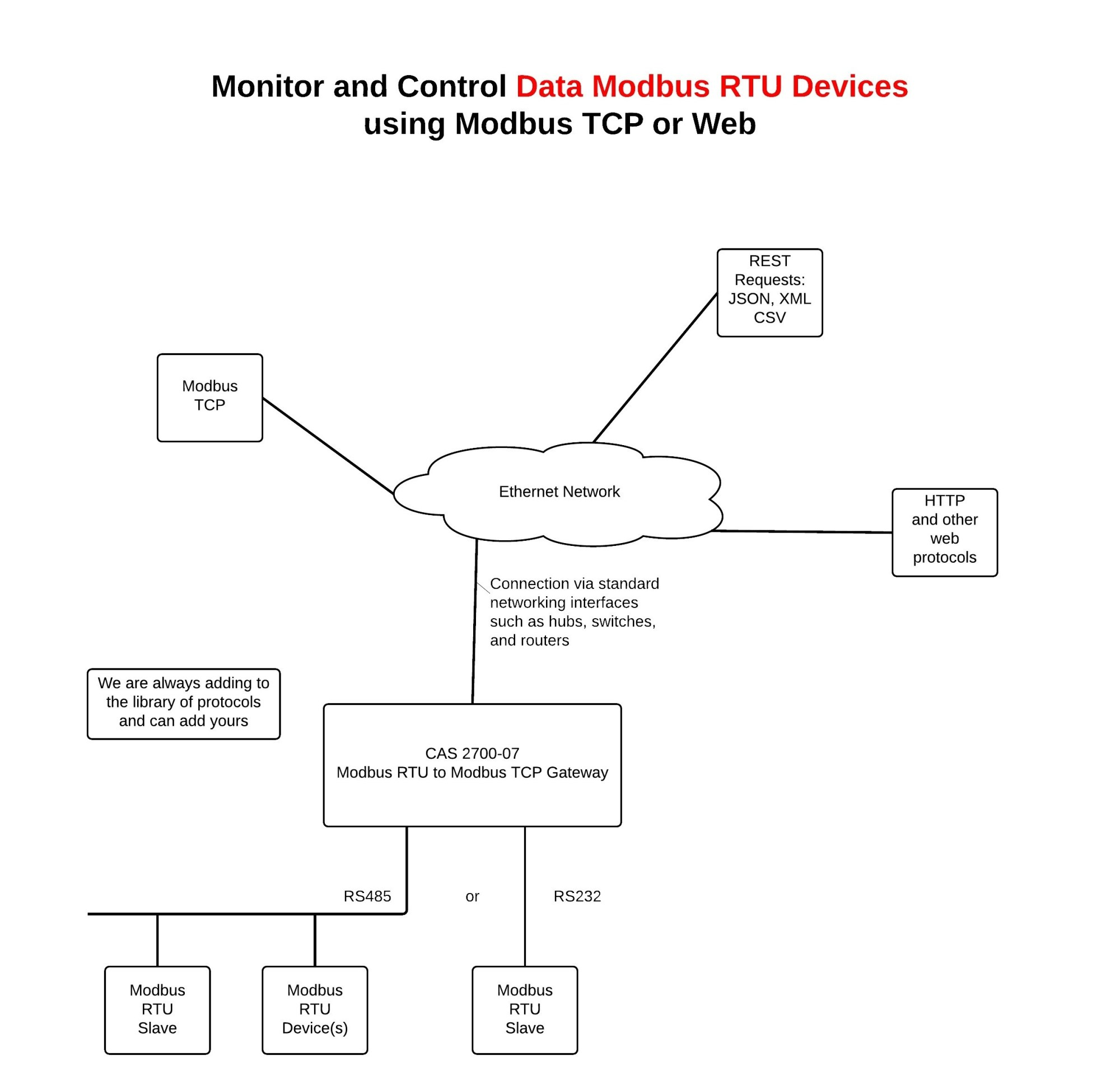 hight resolution of home network wiring diagram