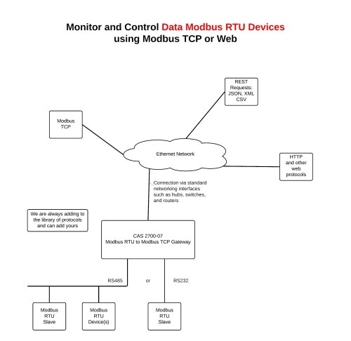 small resolution of home network wiring diagram