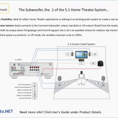 Powered Subwoofer Home Audio Wiring Diagrams Round Trailer Plug Diagram Parallel Speaker 1 Sub Free Image About And Rear Speakers Theater Download
