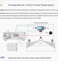 home surround sound wiring diagram [ 1500 x 1125 Pixel ]
