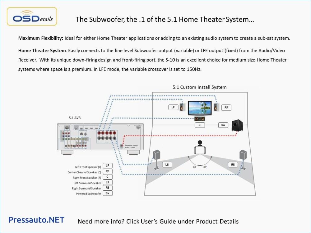 medium resolution of home surround sound wiring diagram