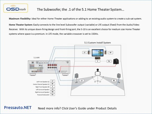 small resolution of home surround sound wiring diagram
