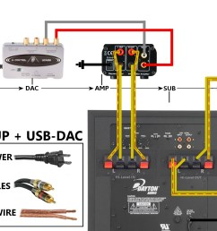 home theater subwoofer wiring diagram 2 1 simple hookup diagram 2 1 sub placement [ 1746 x 992 Pixel ]