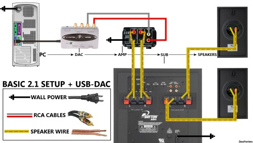 small resolution of home theater subwoofer wiring diagram 2 1 simple hookup diagram 2 1 sub placement