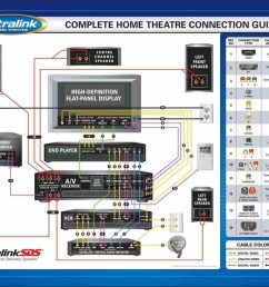 home theater subwoofer wiring diagram home theater subwoofer wiring diagram 2j [ 1155 x 922 Pixel ]
