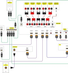 home theater subwoofer wiring diagram free wiring diagram rh ricardolevinsmorales com home stereo subwoofer cable home audio subwoofer wiring [ 2000 x 1445 Pixel ]