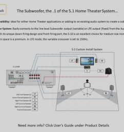 home theater subwoofer wiring diagram [ 1293 x 970 Pixel ]