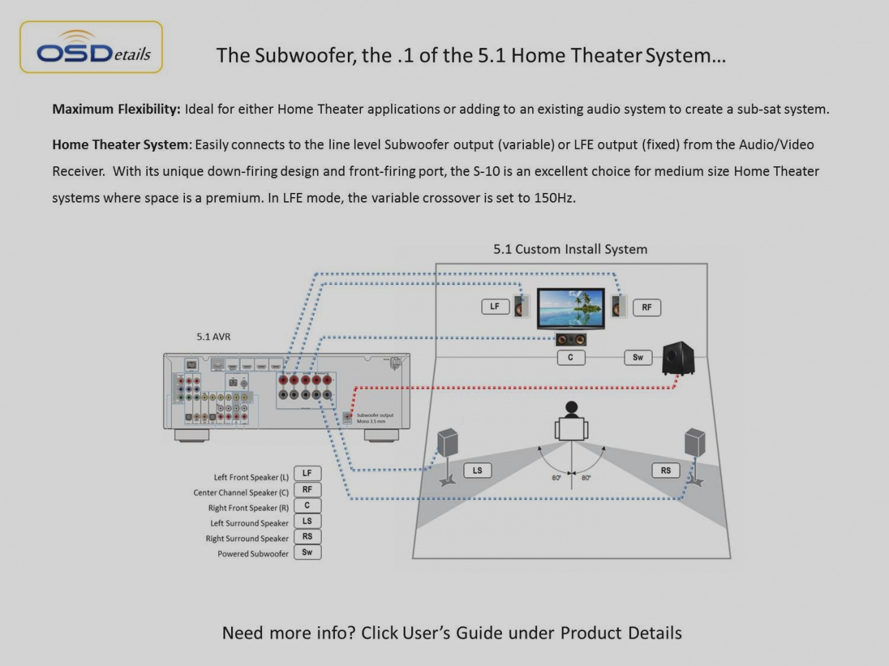 5 1 home theater wiring diagram 12 volt 3 way switch subwoofer free