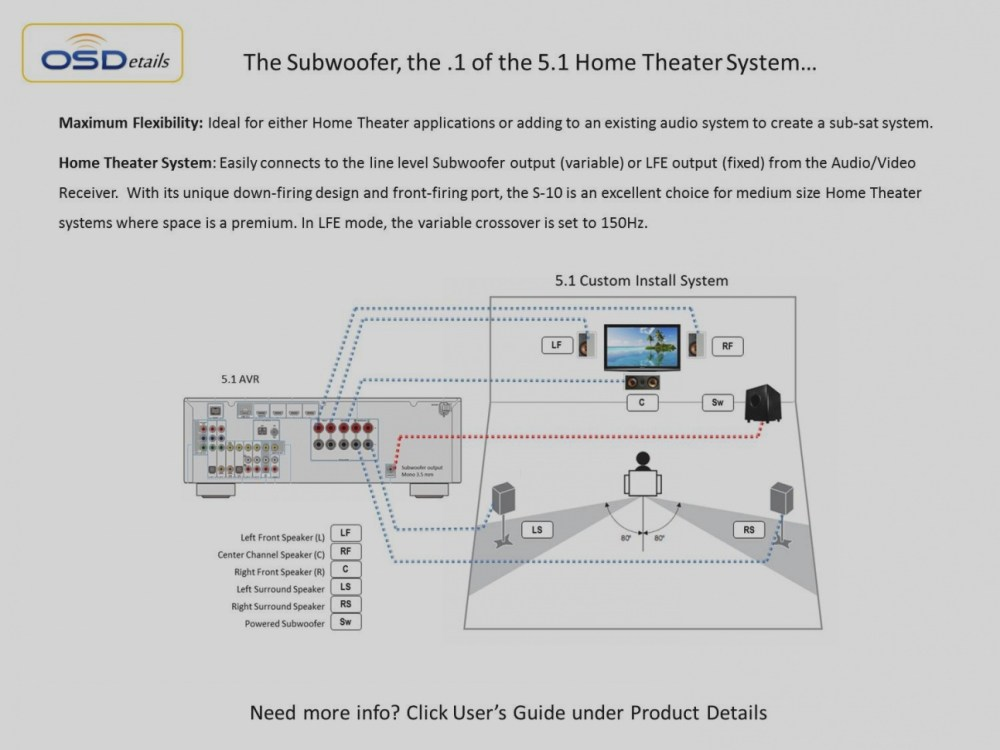 medium resolution of home theater subwoofer wiring diagram