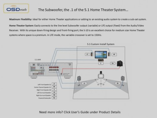 small resolution of  home theater subwoofer wiring diagram free wiring diagram on car stereo installation diagram