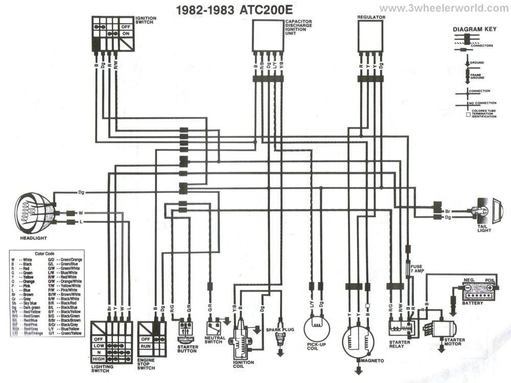 medium resolution of honda 300 fourtrax ignition wiring diagram honda 300 fourtrax ignition wiring diagram 1988 honda fourtrax