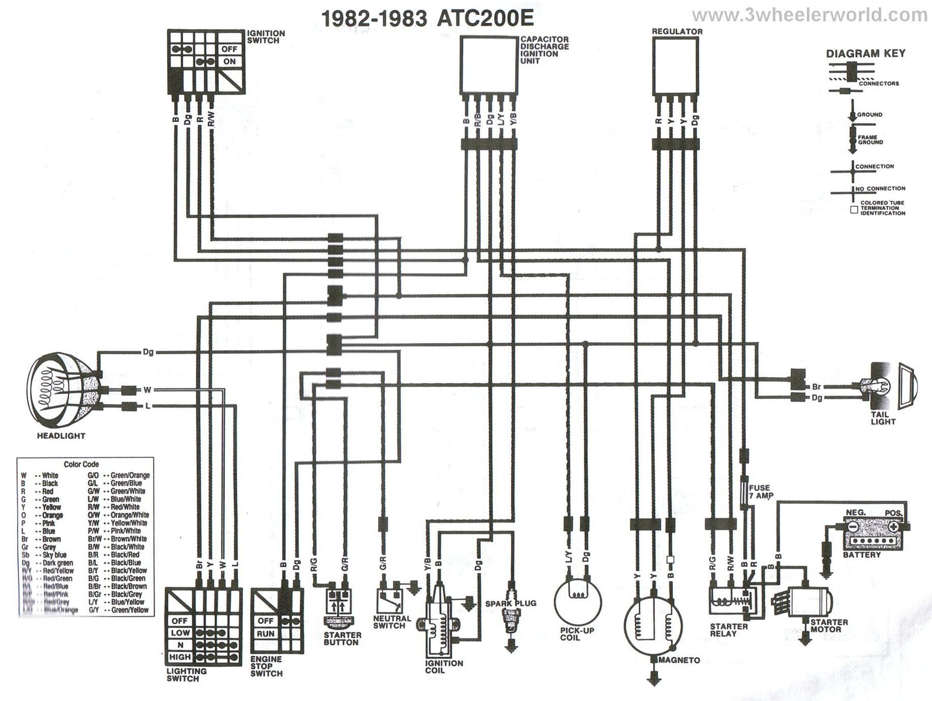 hight resolution of honda 300 fourtrax ignition wiring diagram honda 300 fourtrax ignition wiring diagram 1988 honda fourtrax