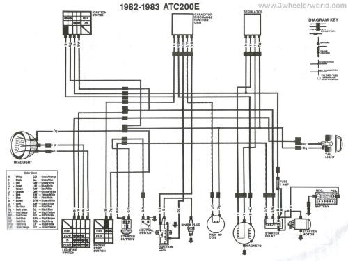 small resolution of honda 300 fourtrax ignition wiring diagram honda 300 fourtrax ignition wiring diagram 1988 honda fourtrax