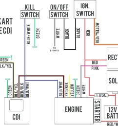 remote start wiring diagrams for generators wiring diagramshonda generator remote start wiring diagram free wiring diagram [ 2962 x 2171 Pixel ]
