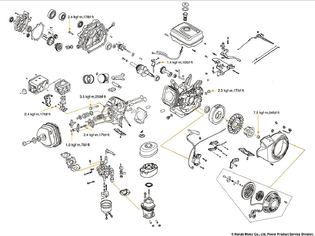 Honda Gx160 Electric Start Wiring Diagram