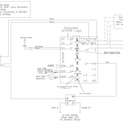 Danfoss Zone Valve Wiring Diagram Msd Ignition Pro Mag Honeywell Actuator Free