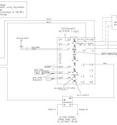 honeywell actuator wiring diagram wiring diagram for honeywell motorised valve save honeywell actuator wiring diagram [ 1979 x 1277 Pixel ]