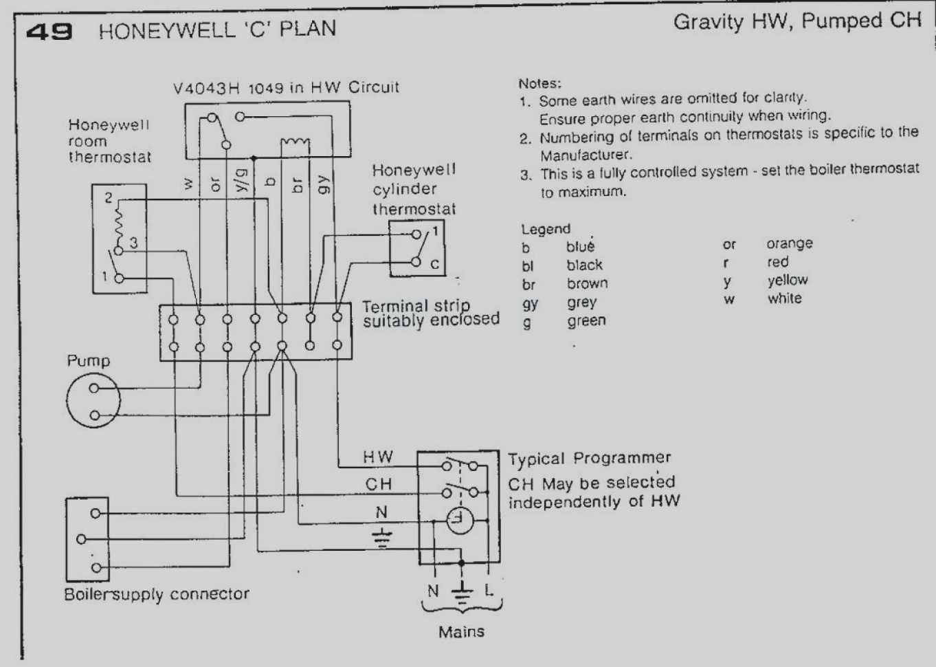 hight resolution of honeywell burner control wiring diagram