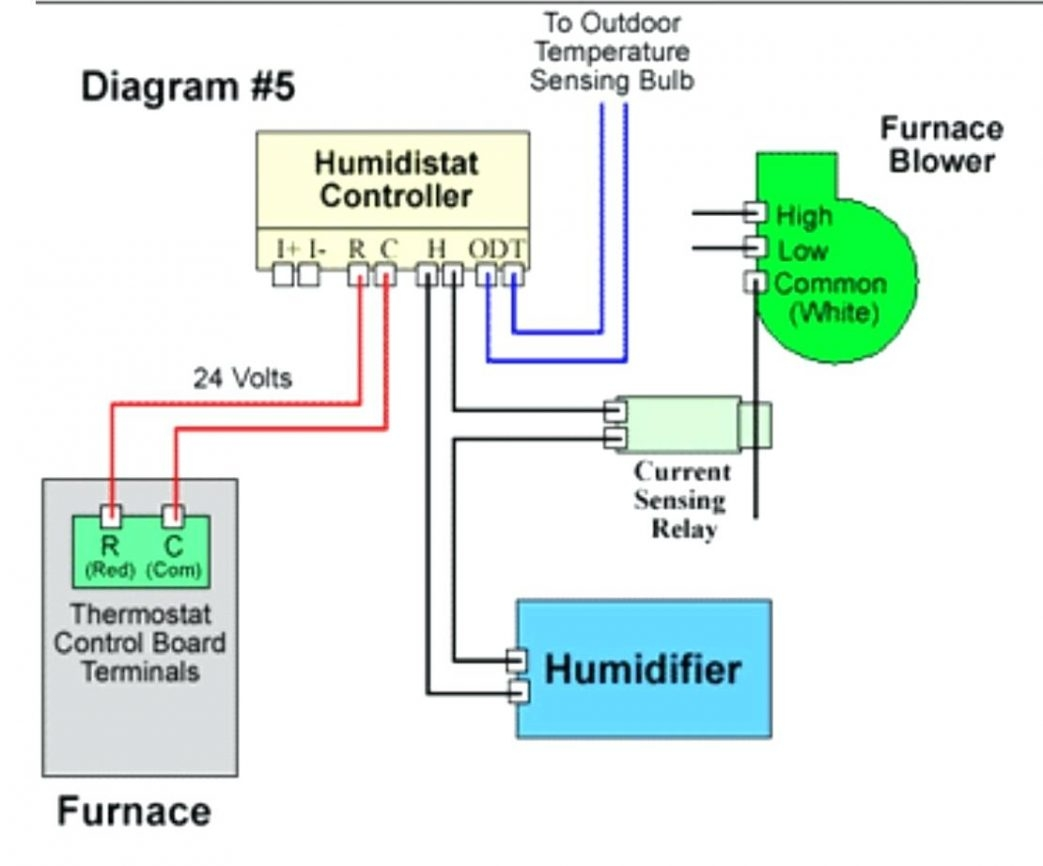 hight resolution of goldstar gps wiring diagram wiring diagram goldstar gps wiring diagram