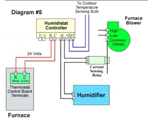 small resolution of goldstar gps wiring diagram wiring diagram goldstar gps wiring diagram