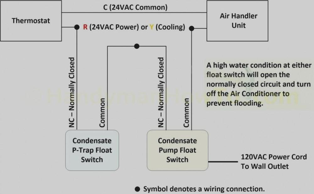 medium resolution of honeywell power humidifier wiring diagram honeywell humidifier wiring diagram auto electrical wiring diagram u2022 rh