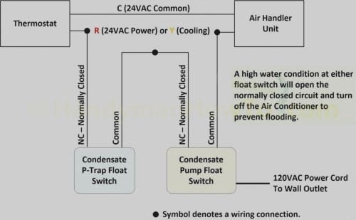small resolution of  honeywell power humidifier wiring diagram free wiring diagram on honeywell transformer wiring honeywell fan