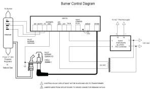 Honeywell Th8320r1003 Wiring Diagram | Free Wiring Diagram