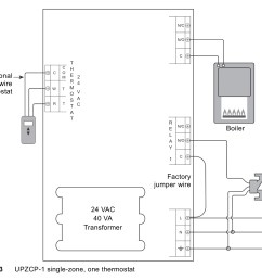 honeywell zone valve v8043f1036 wiring diagram attractive 3 wire taco zone valve electrical circuit 17g [ 1435 x 1269 Pixel ]