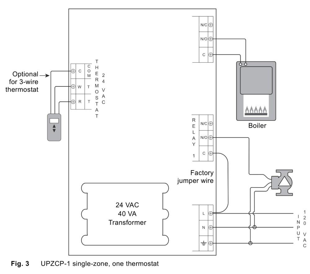medium resolution of honeywell zone valve v8043f1036 wiring diagram attractive 3 wire taco zone valve electrical circuit 17g