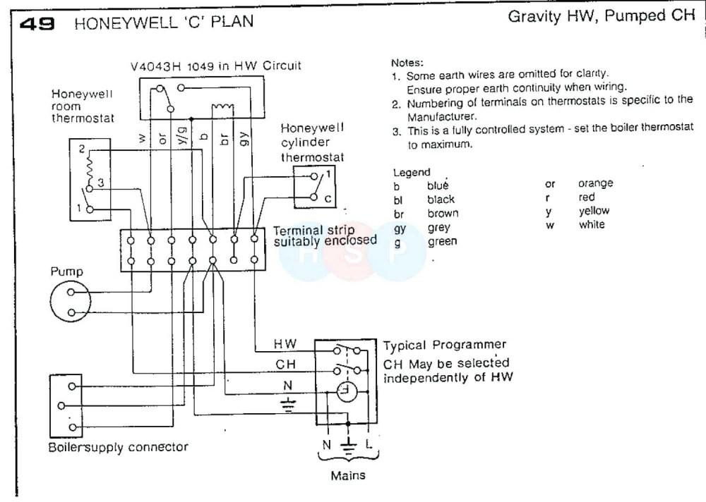 medium resolution of honeywell zone valve v8043f1036 wiring diagram