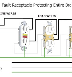hot tub gfci wiring diagram wiring diagram for hot tub gfci save siemens gfci wiring [ 3233 x 1704 Pixel ]