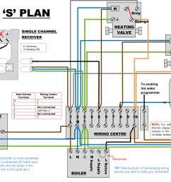 hot water heating system wiring schematic wiring diagram for 2 zone heating system and hot [ 3309 x 2357 Pixel ]