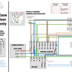 Vaillant Ecotec Plus 824 Wiring Diagram Cash Conversion Cycle Hive Heating System