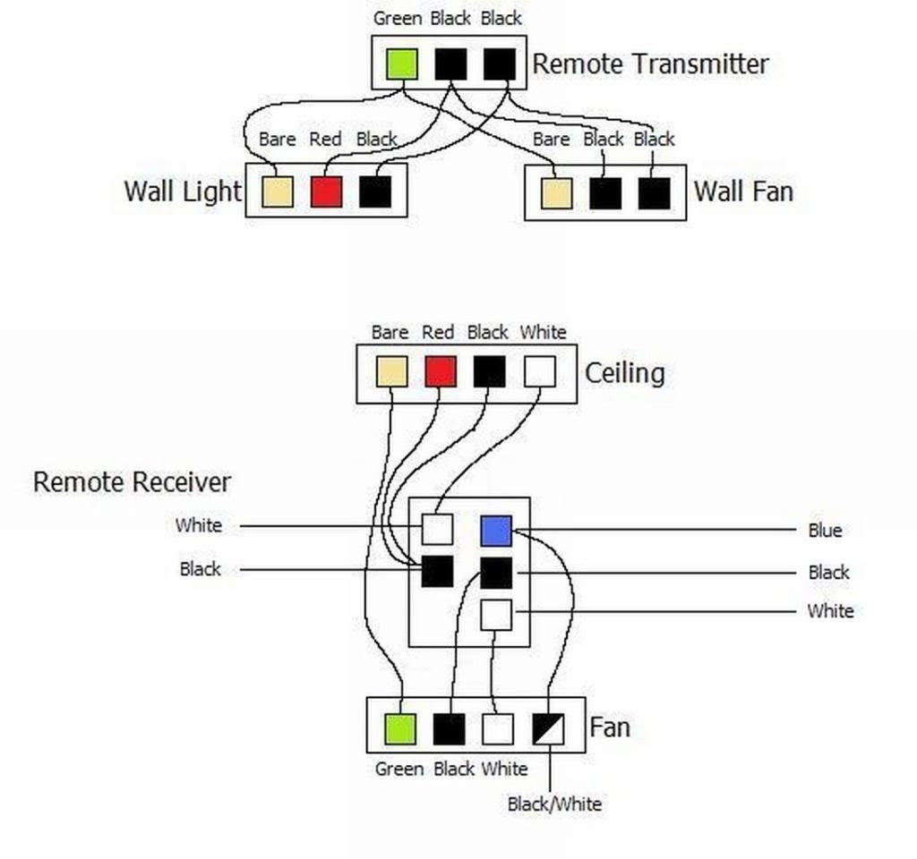 hunter fan wiring diagram remote control
