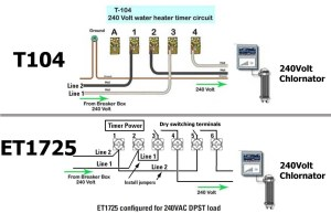 Intermatic 240v Timer Wiring Diagram | Free Wiring Diagram