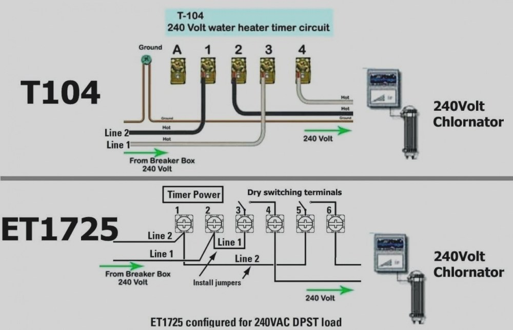 medium resolution of intermatic pool timer wiring diagram timer wiring diagram moreover on intermatic t104 wiring diagram 277v