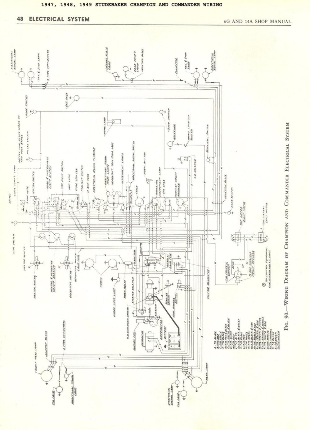 medium resolution of international truck wiring diagrams free wiring diagram centre 1949 international truck wiring harness