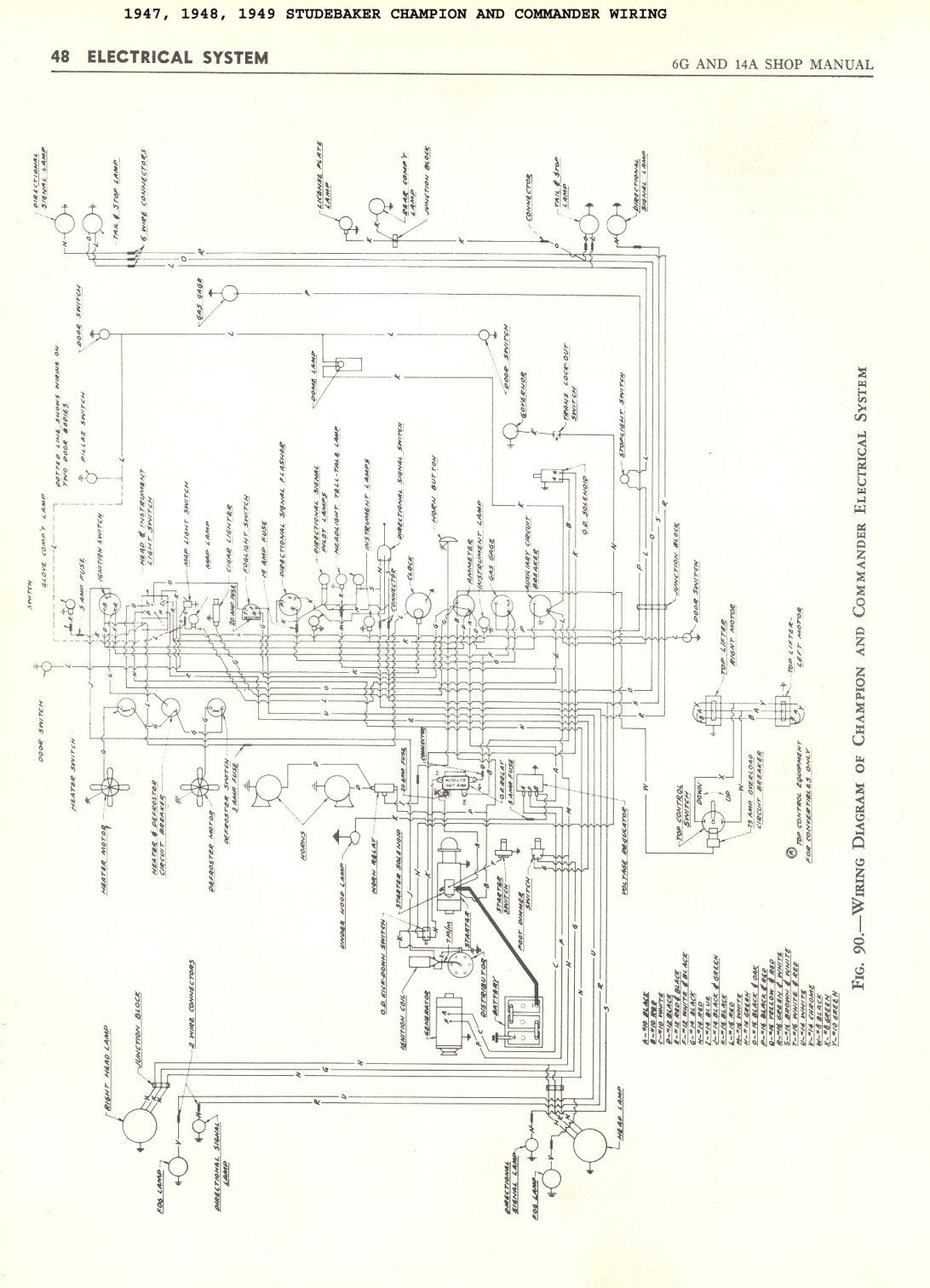 hight resolution of international truck wiring diagram 1947 1948 1949 champion and mander 5k