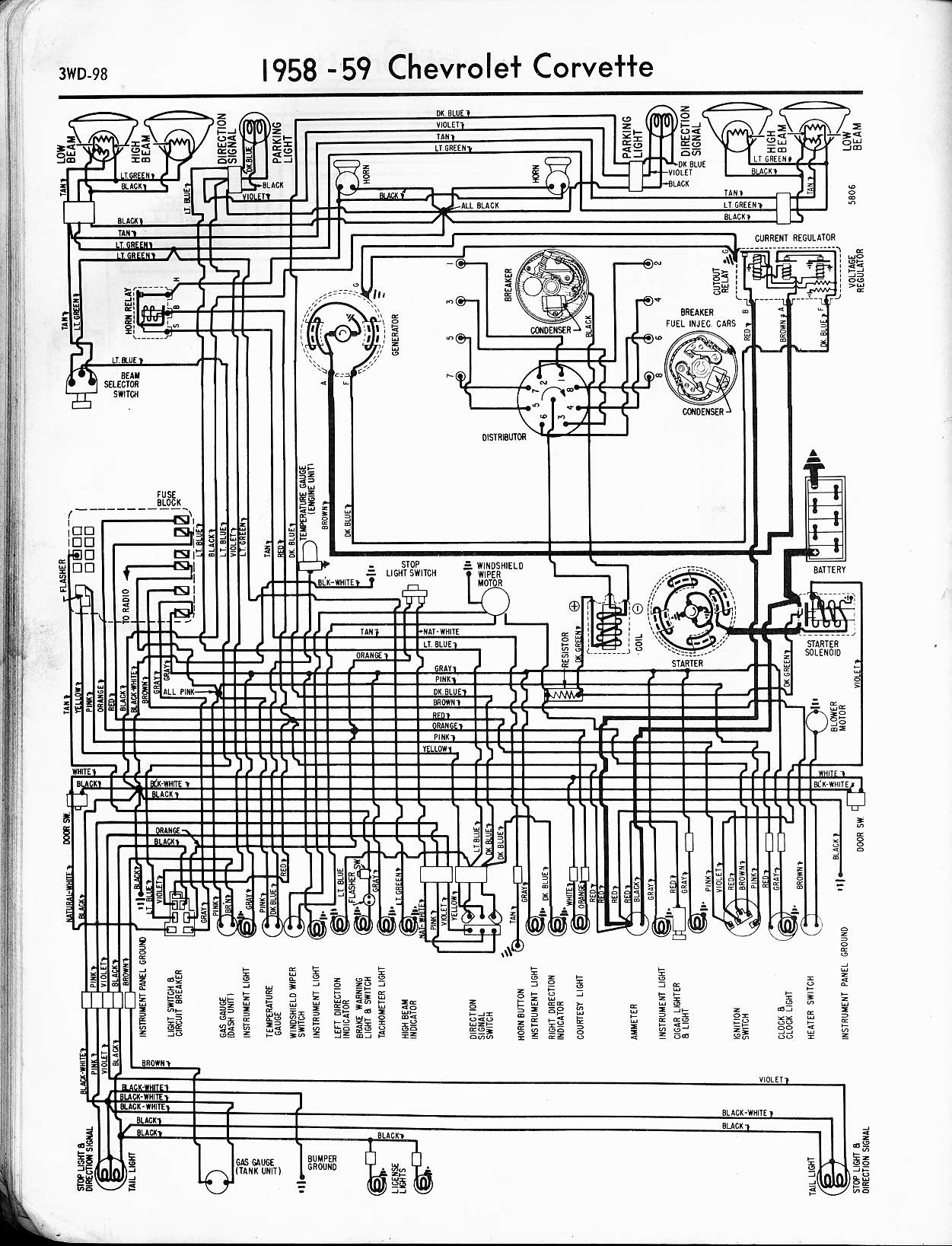 hight resolution of international truck wiring diagram schematic 1958 corvette 2q
