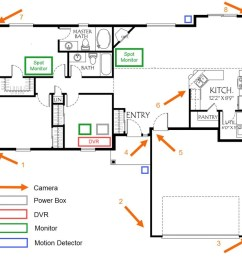 ip camera wiring diagram sofa winsome home security plan 0 house wiring diagram cameras home [ 944 x 915 Pixel ]