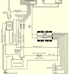 jl audio 12w6v2 wiring diagram free wiring diagram [ 1306 x 1600 Pixel ]