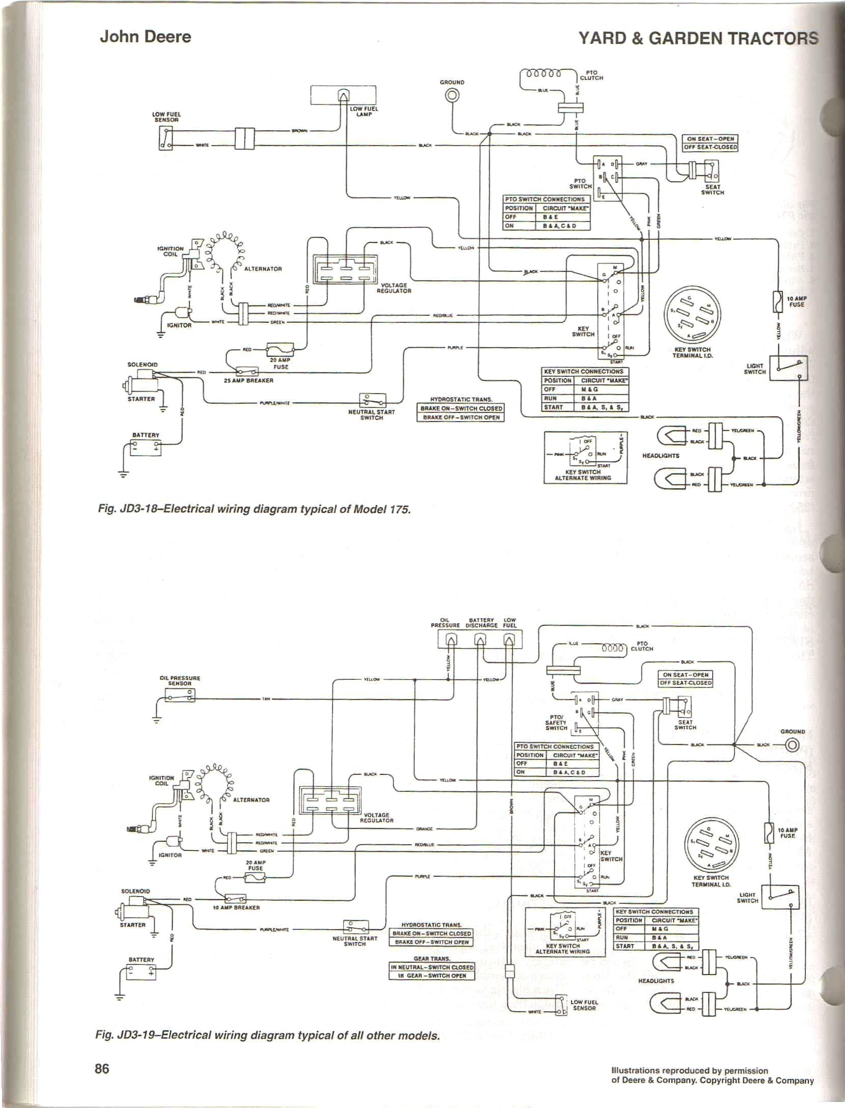 hight resolution of john deere f525 wiring diagram wiring diagram for john deere f525 refrence nett john deere