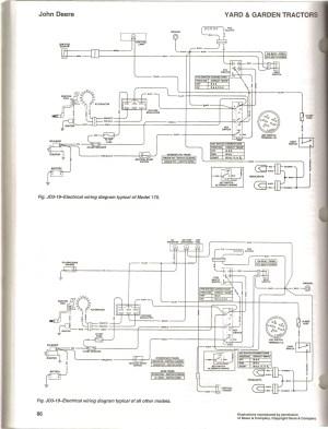 John Deere F525 Wiring Diagram   Free Wiring Diagram