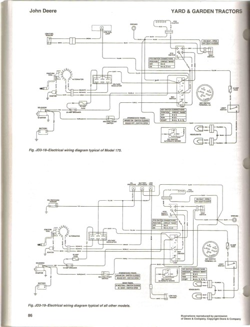 small resolution of john deere f525 wiring diagram wiring diagram for john deere f525 refrence nett john deere