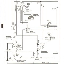 John Deere Gator Wiring Diagram Electrical For X Functional Block Of 8086 Microprocessor Ignition Switch Free