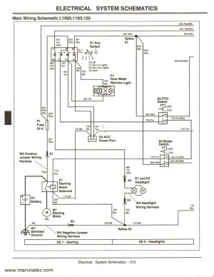 John Deere Gator Ignition Switch Wiring Diagram | Free